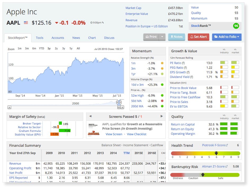 stock report Stockreports+ is a comprehensive analytic source of stock reports, industry  reports, portfolio reports, and market reports thomson reuters is the world's  leading.