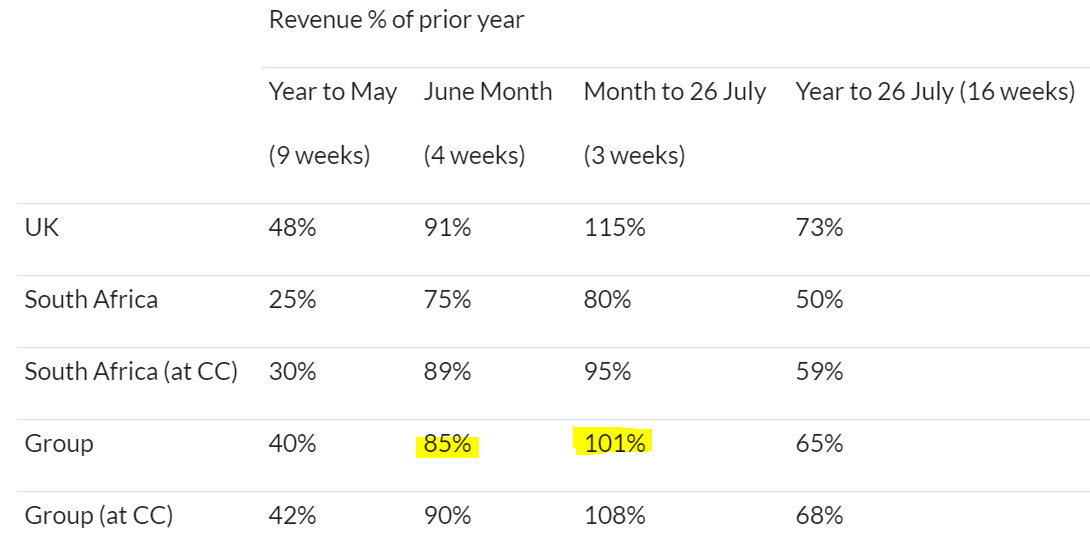 Small Cap Value Report (Thu 30 July 2020) - NXR, SCS, IGP, VLX, AIEA,