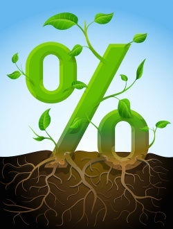 How dividend growth can boost a high yield strategy