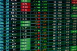 Tracking the FTSE All Share Highs and Lows Everything else is just in between