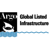 Argo Global Listed Infrastructure logo