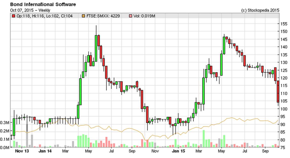 5614fb996112eBDI_chart.PNG