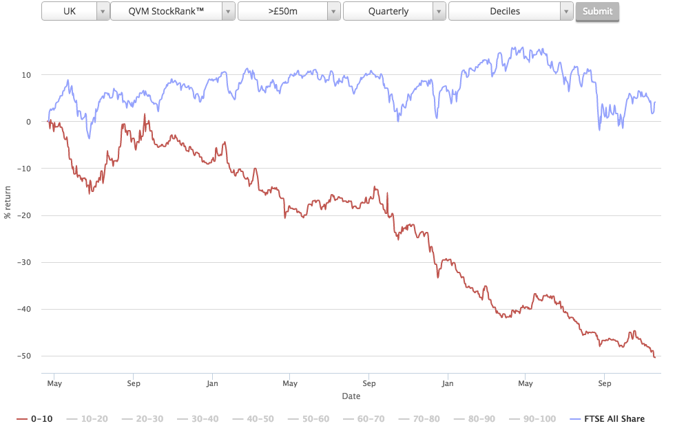 564dbf1dad4d5Sucker_Stocks_performance.p