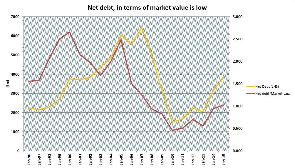 5739629082592Bull_point_1_-_Debt_delever