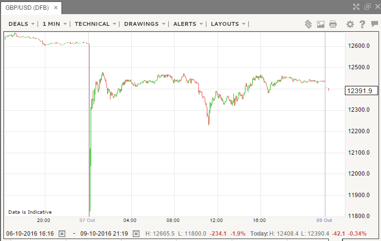 57faa6caefe49cable_flash_crash.PNG