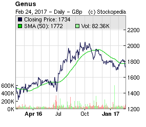 58b068988c763Genus_chart.png