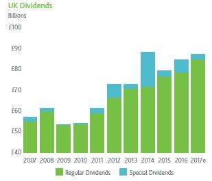 5909b0d11aa19UK_dividends.png