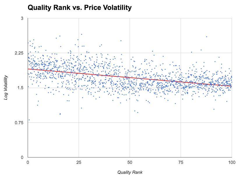 QualityvsVolatility-1.png