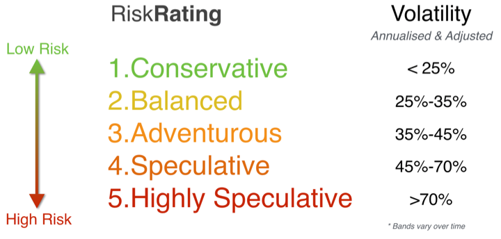 riskratings.png