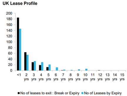 595926aa3c35aGMD_lease_profile.png