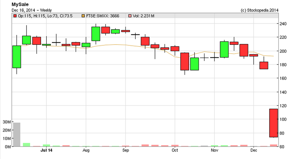 548ff8e1cb2abmysl_chart.PNG