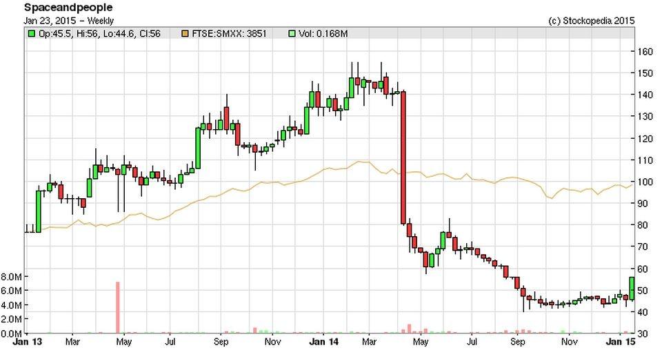 54c231f35a163SAL_chart.JPG