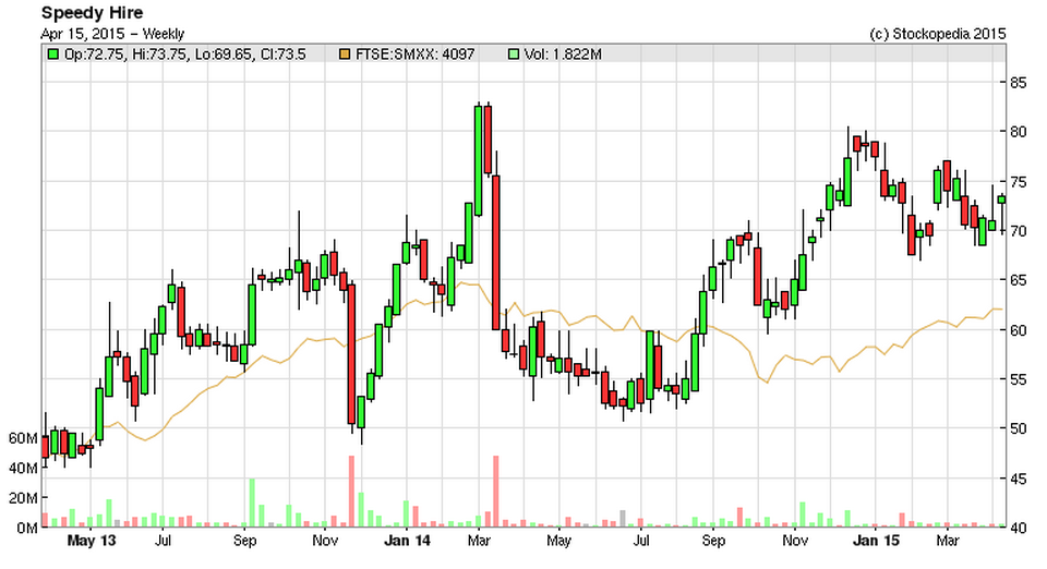 552e1b3c0b2bfSDY_chart.PNG
