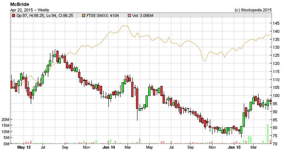 5537616b1adcfMCB_chart.JPG
