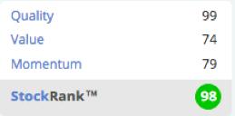 59929fae8c303Amino_Stock_rank.png