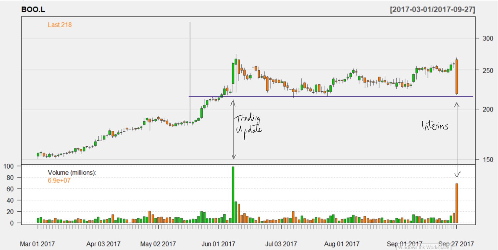 59cc25724bcc3boo-chart.png
