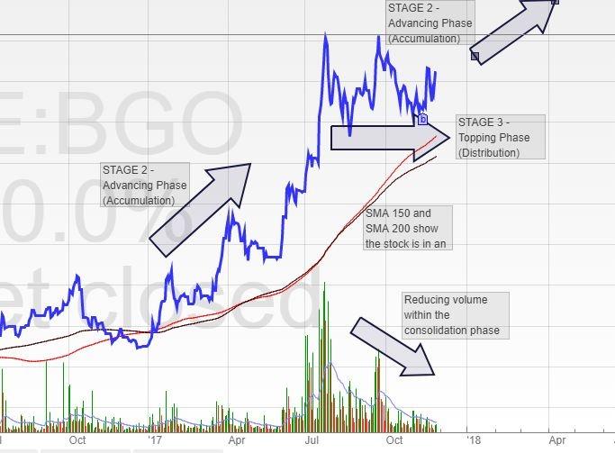5a1c6cad5fe26BNG_Chart.JPG