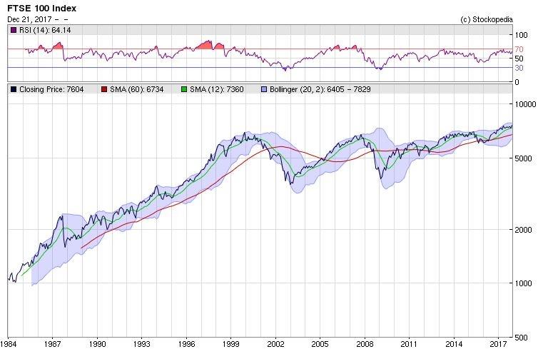 5a3c207d2531dukx_chart.JPG