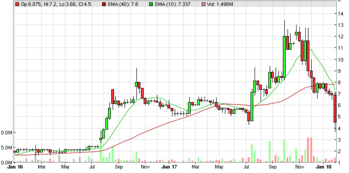 5a72d2cd0c9a7IGE_chart_2.PNG