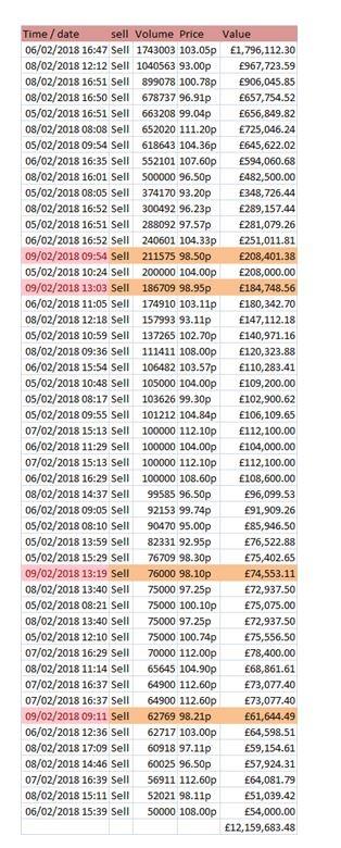 5a7dda45b0c05IQE_sells.JPG