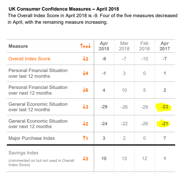 5aea1111722d2consumer_confidence_chart.P