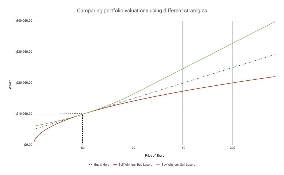 5af57d1ad5a0aStrategies_Chart.jpg