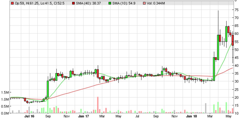 5b053038f15f2AIEA_chart.PNG