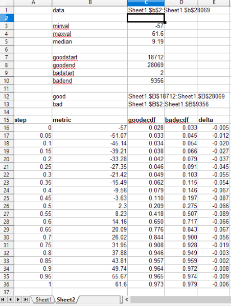 5b59f456ad001sheet2results.png