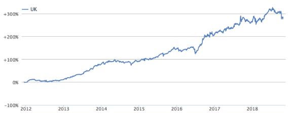 5bd82f527279d10_Value_stocks_showing_sig