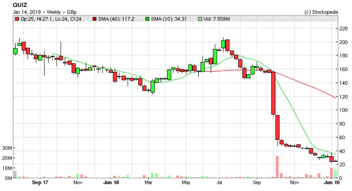 5c3c28b78ace8QUIX_chart.PNG