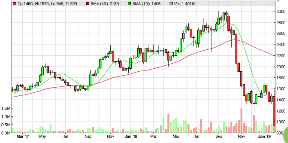 5c5c48d324be5ACSO_chart2.PNG
