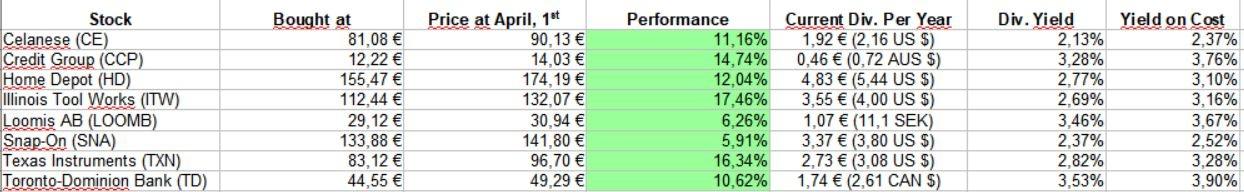5cac826973520depot_performance.JPG