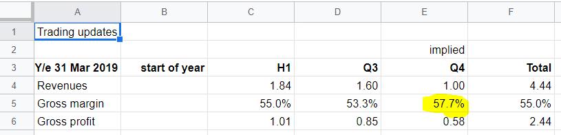 5cadca117c886SOS_margin.PNG
