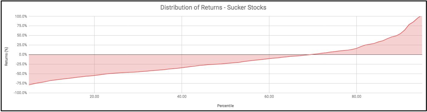 5d0cb60561c1asucker_stocks.png