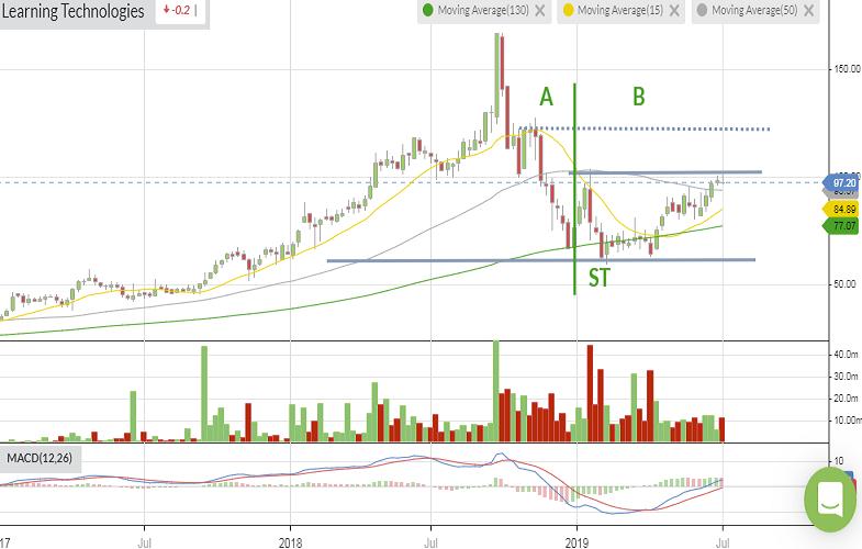 5d287a8cd1c5aLTG_0719_Chart_A.png