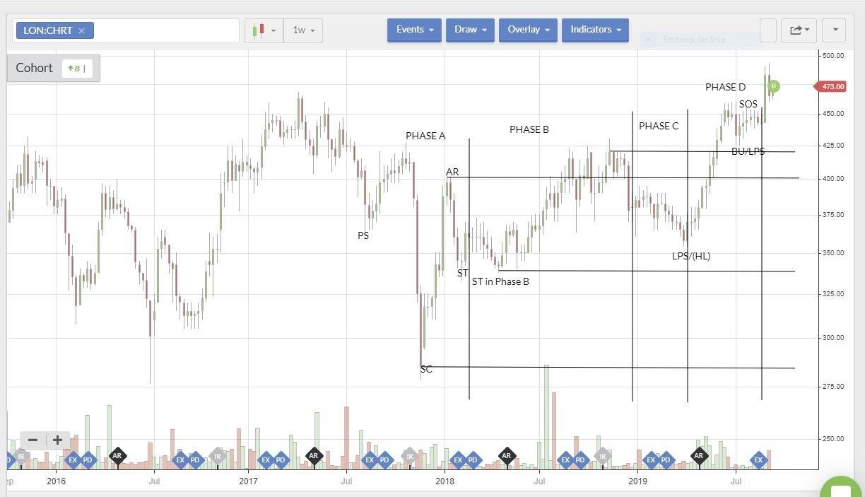 5d7f520f87472CHRT_chart_160919.JPG