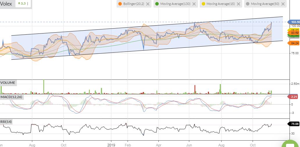 5dc1655c9d2e0VLX_1119_Chart_A.png