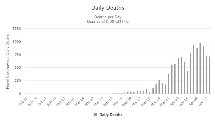 5e955e930a6aeUK_deaths_20200414.PNG